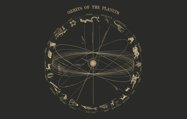 Picture the sun, planet, orbit, constellation