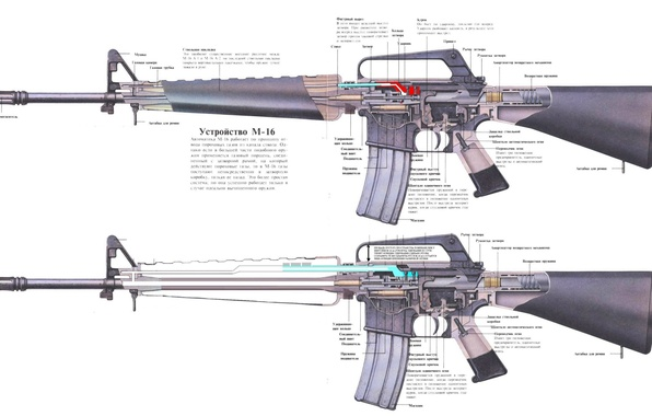 Picture Wallpaper, army, machines, device m-16