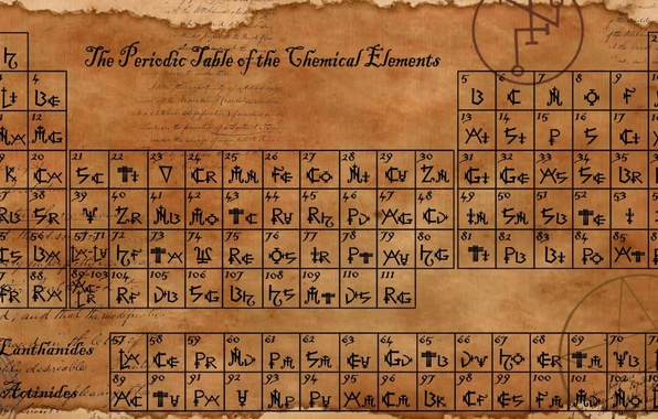 Wallpaper sheet elements chemistry vintage periodic table of photo wallpaper sheet elements chemistry vintage periodic table of elements urtaz Images