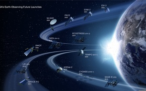 Picture earth, nasa, future observation satellites