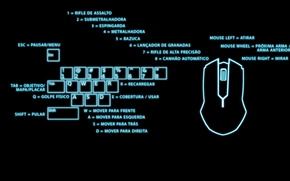 Picture lights, gamer, mouse, keyboard, instructions in Spanish