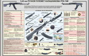Picture Machine gun, Kalashnikov, Manual, Scheme, RPK 74M, TTX
