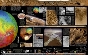 Picture card, scale, history, the study, Mars