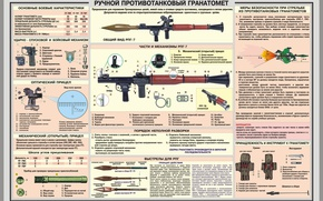 Picture Scheme, RPG-7, Grenade launcher
