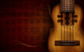 Picture guitar, strings, frets, chords