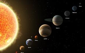 Picture Saturn, Earth, Neptune, Venus, Uranus, Jupiter, Mars and Mercury.