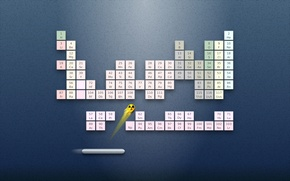 Wallpaper chemical, Periodic, the game, elements, periodic, table, system, chemistry