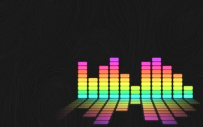 Wallpaper equalizer, equalized, color