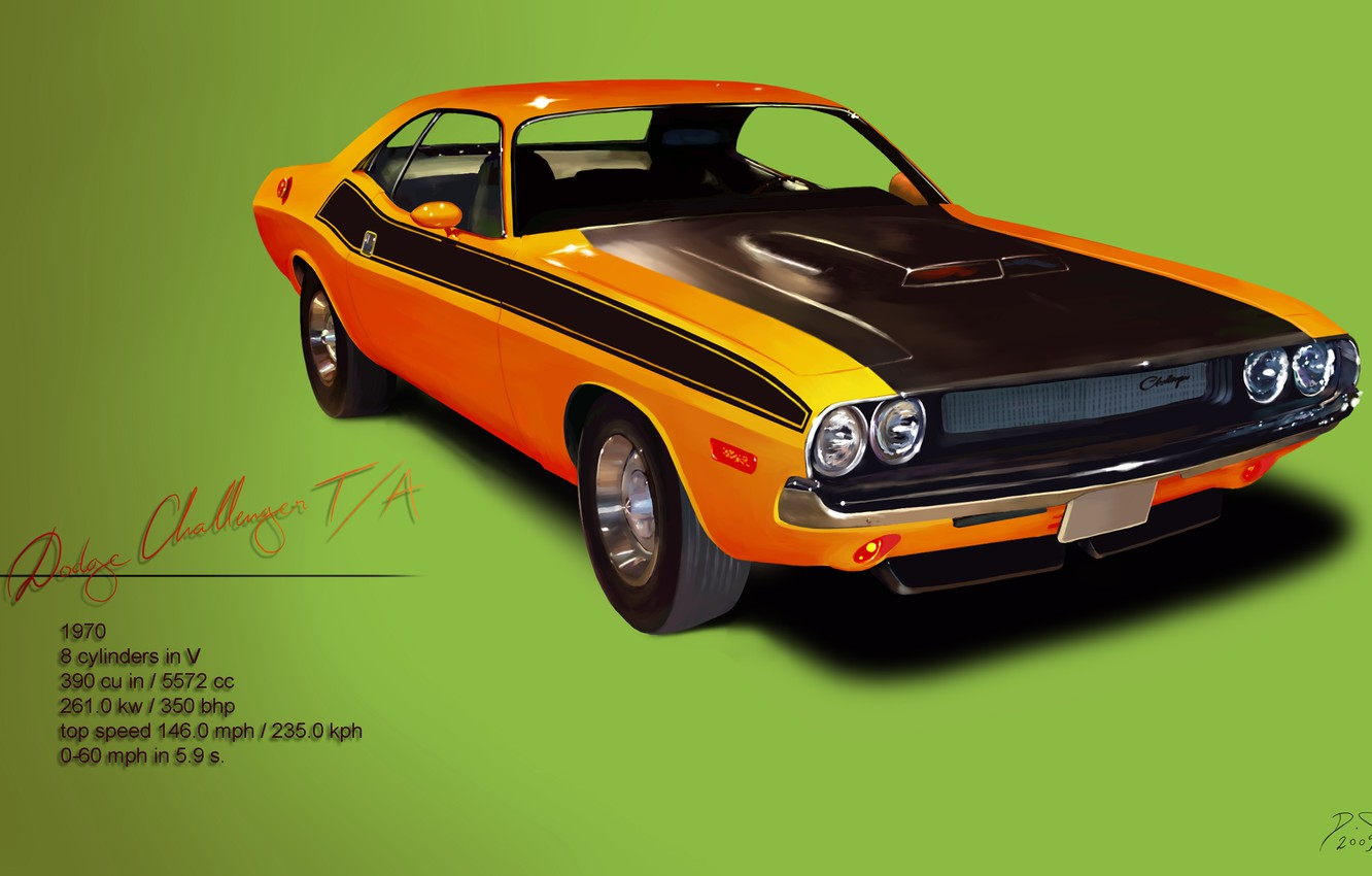 Photo wallpaper power, Dodge, Challenger, classic, 1970, muscle