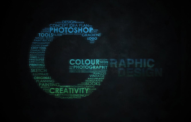 Photo wallpaper words, Photoshop, Design, Creative
