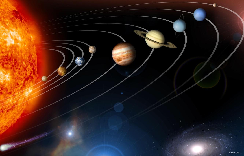 Photo wallpaper the sun, space, planet, orbit, system
