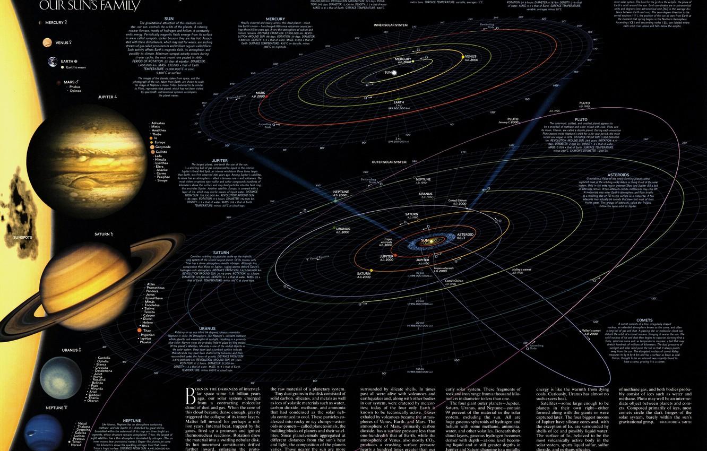 Photo wallpaper science, planet, map, stars, solar system, meteorites, satellites, astronomy, trajectory, Kamet, orbit