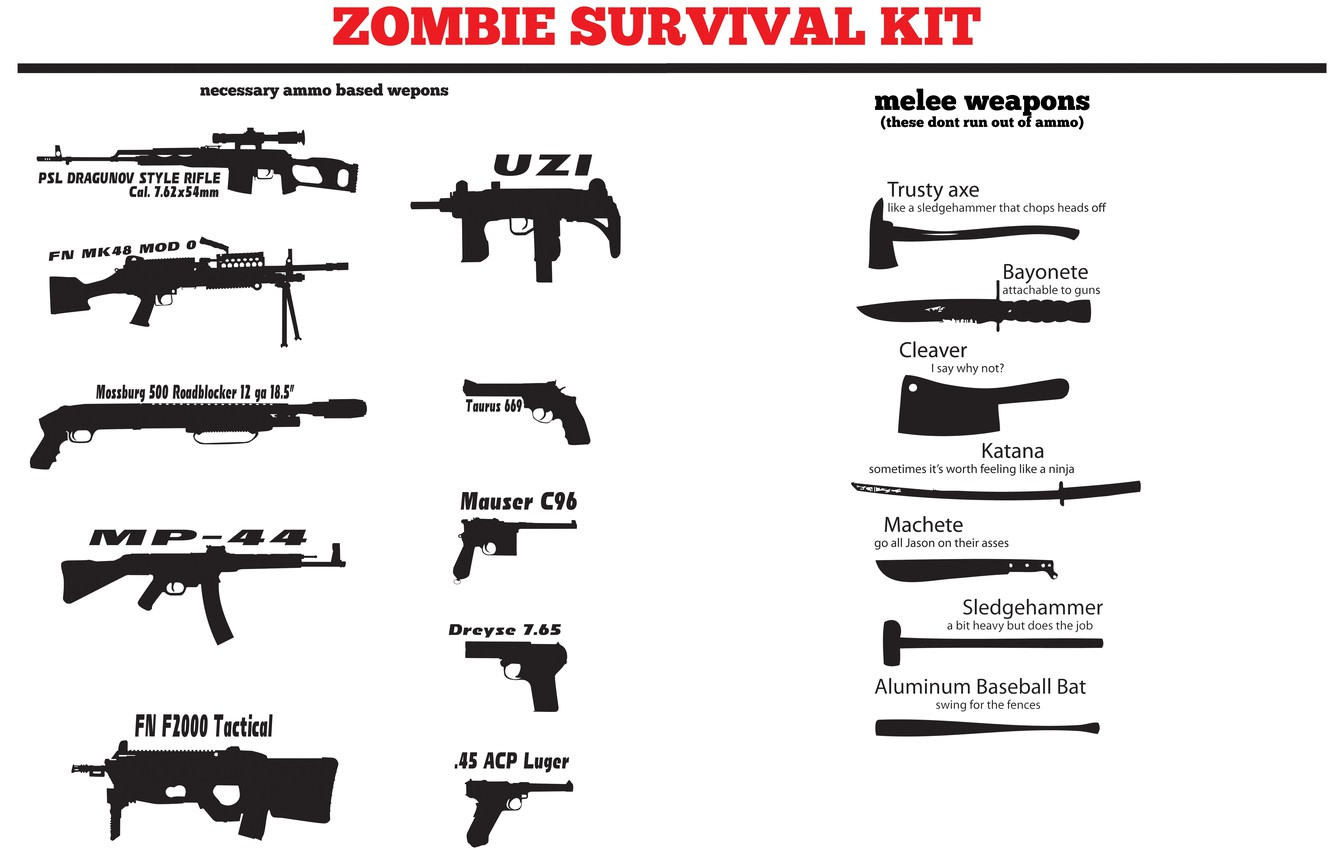 Photo wallpaper zombie, uzi, melee weapons, survival hit
