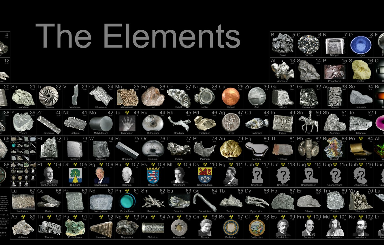 Photo wallpaper table, table of chemical elements, chemical elements