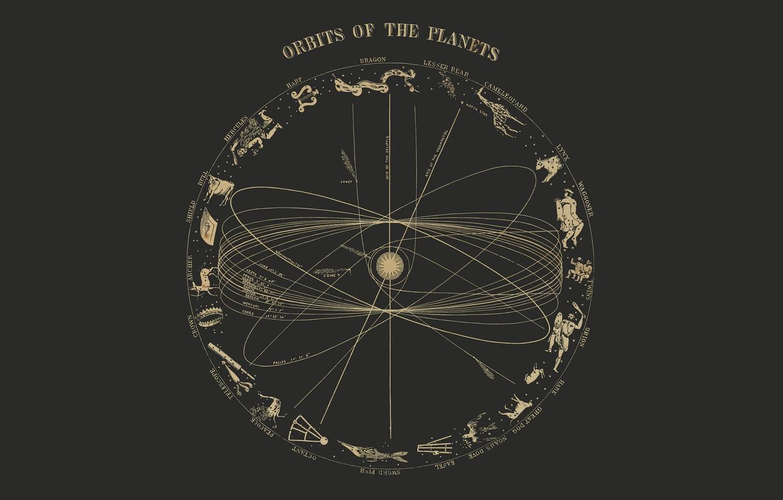 Photo wallpaper the sun, planet, orbit, constellation